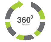 Evaluate Troubled Projects with 360 Project Assessments